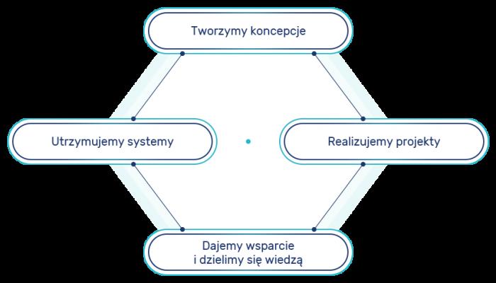 graf (2)